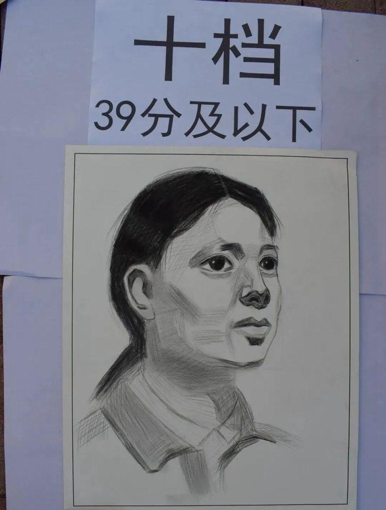 最新美术联考一模评分标准,广州十大画室给你实锤有图有真相,11