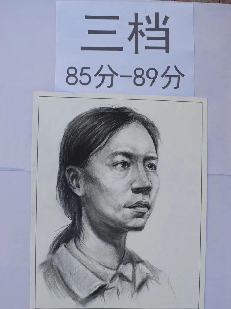 最新美术联考一模评分标准,广州十大画室给你实锤有图有真相,04