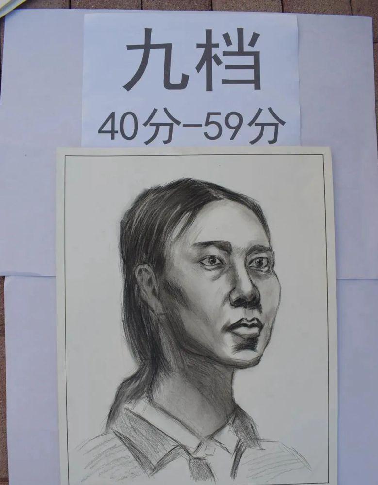 最新美术联考一模评分标准,广州十大画室给你实锤有图有真相,10