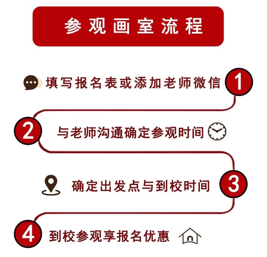 广州围墙画室,广州画室,广州围墙美术培训,12