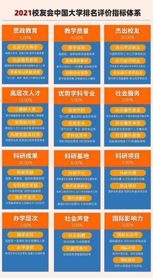 2021中国艺术类大学排名发布!央美从去年第1降至第5?换个角度看是好事!1