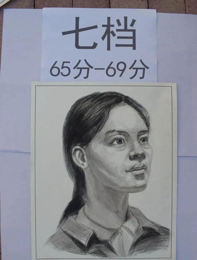 最新美术联考一模评分标准,广州十大画室给你实锤有图有真相,08