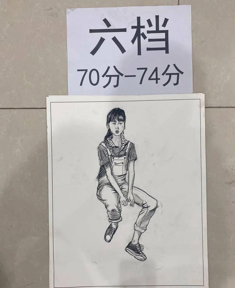最新美术联考一模评分标准,广州十大画室给你实锤有图有真相,17