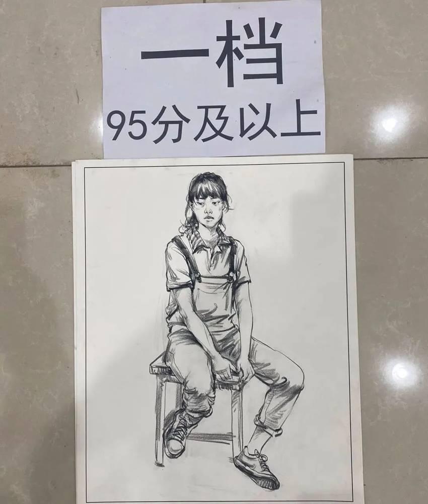 最新美术联考一模评分标准,广州十大画室给你实锤有图有真相,12