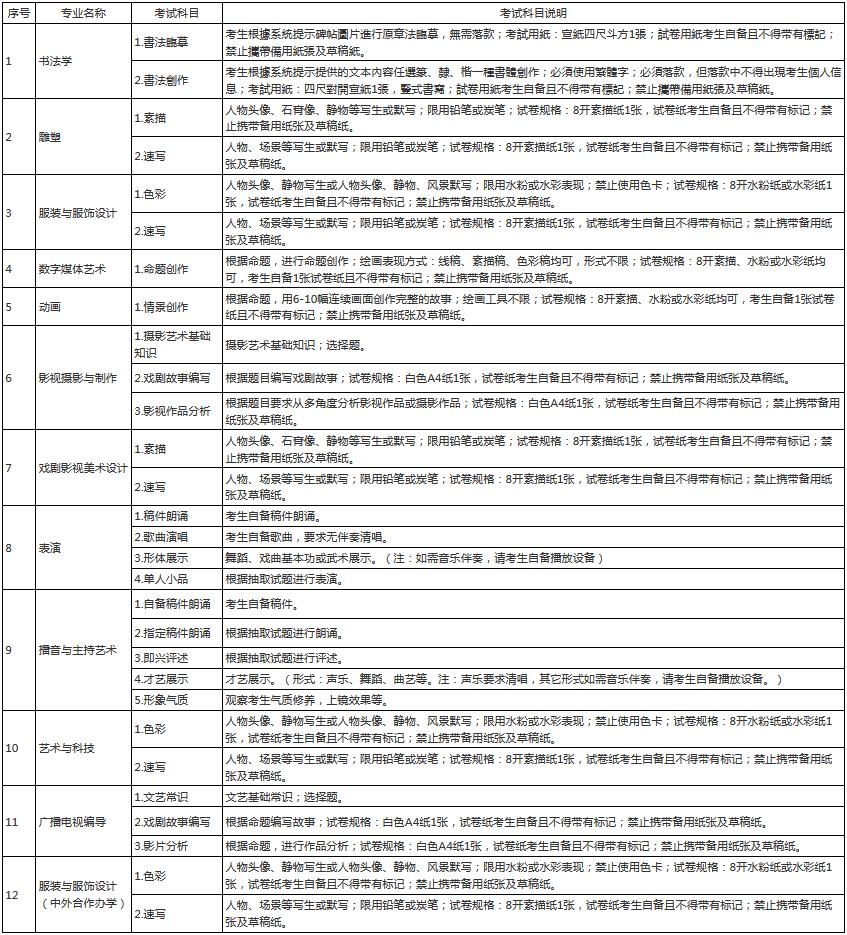 校考资讯 | 河北美术学院2021年招生简章、校考报考须知