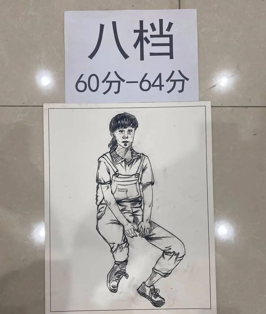 最新美术联考一模评分标准,广州十大画室给你实锤有图有真相,19