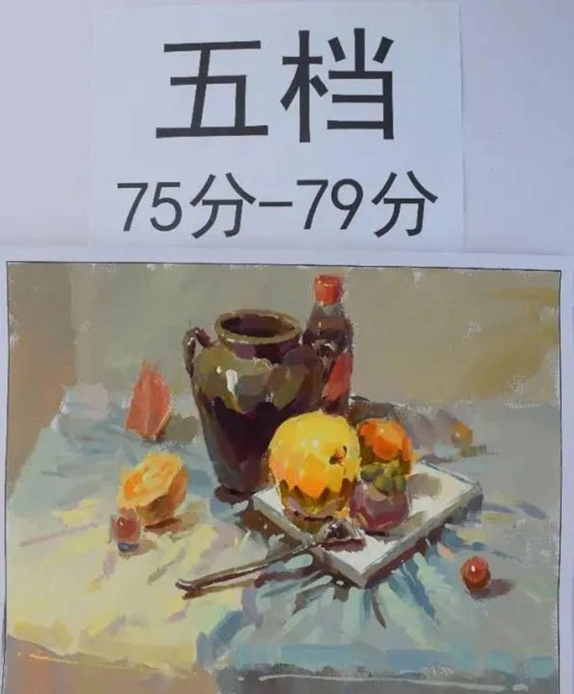 最新美术联考一模评分标准,广州十大画室给你实锤有图有真相,26