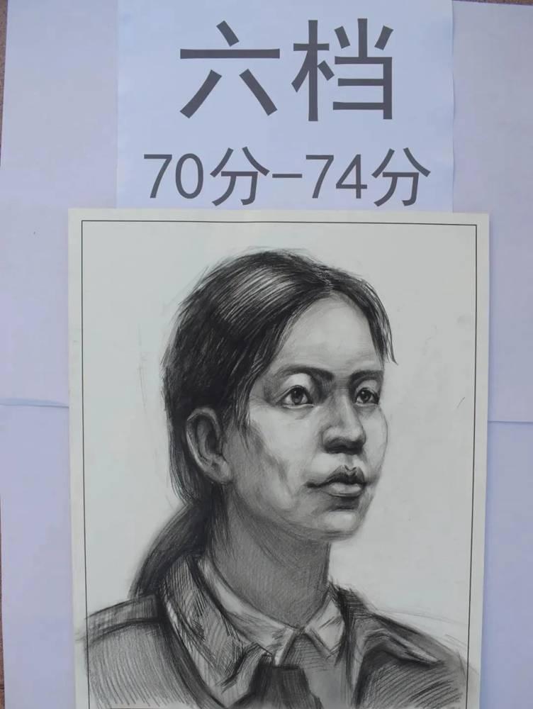 最新美术联考一模评分标准,广州十大画室给你实锤有图有真相,07