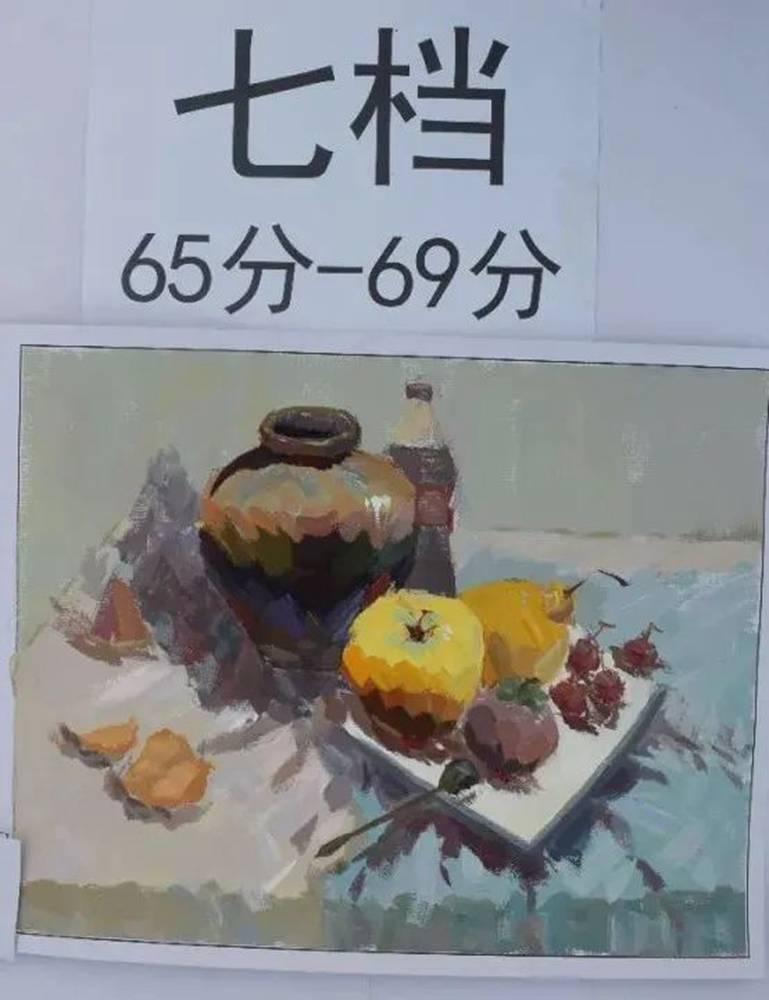 最新美术联考一模评分标准,广州十大画室给你实锤有图有真相,28