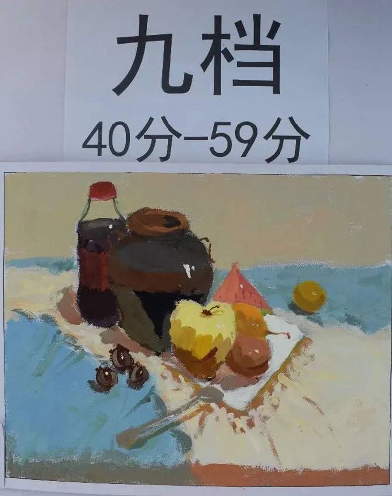 最新美术联考一模评分标准,广州十大画室给你实锤有图有真相,30