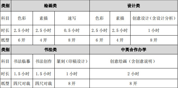 广州艺考画室提醒:2021年天津美术学院本科招生简章公布