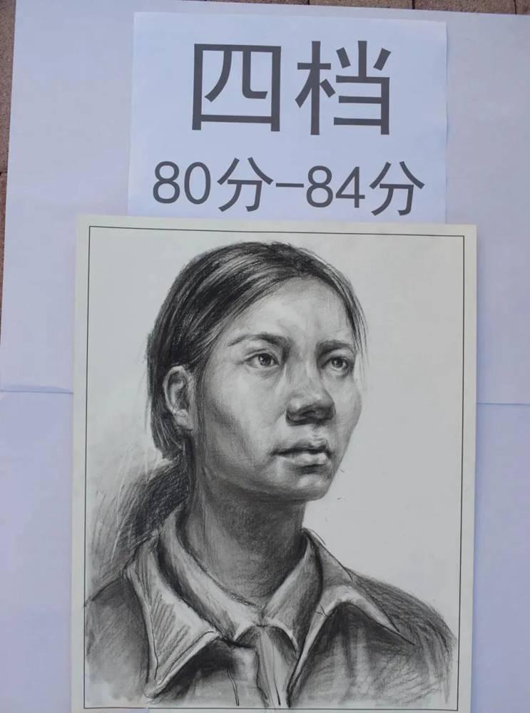 最新美术联考一模评分标准,广州十大画室给你实锤有图有真相,05