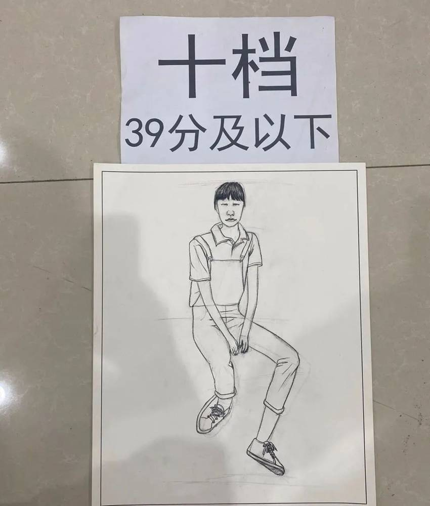 最新美术联考一模评分标准,广州十大画室给你实锤有图有真相,21