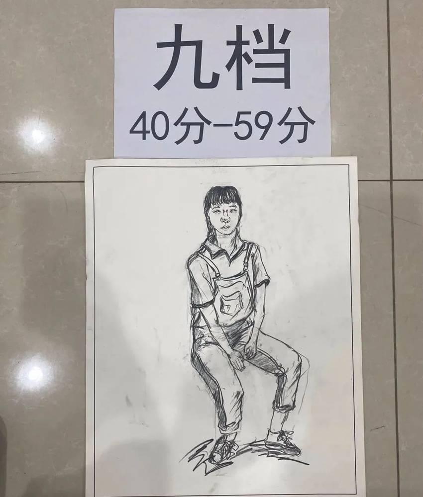 最新美术联考一模评分标准,广州十大画室给你实锤有图有真相,20