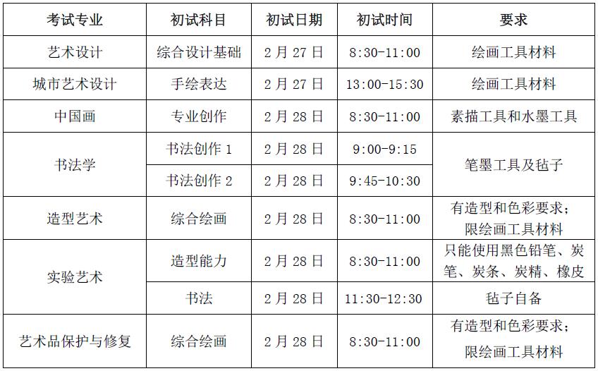 广州画室带你去看2021年独立设置的本科艺术院校及参照院校