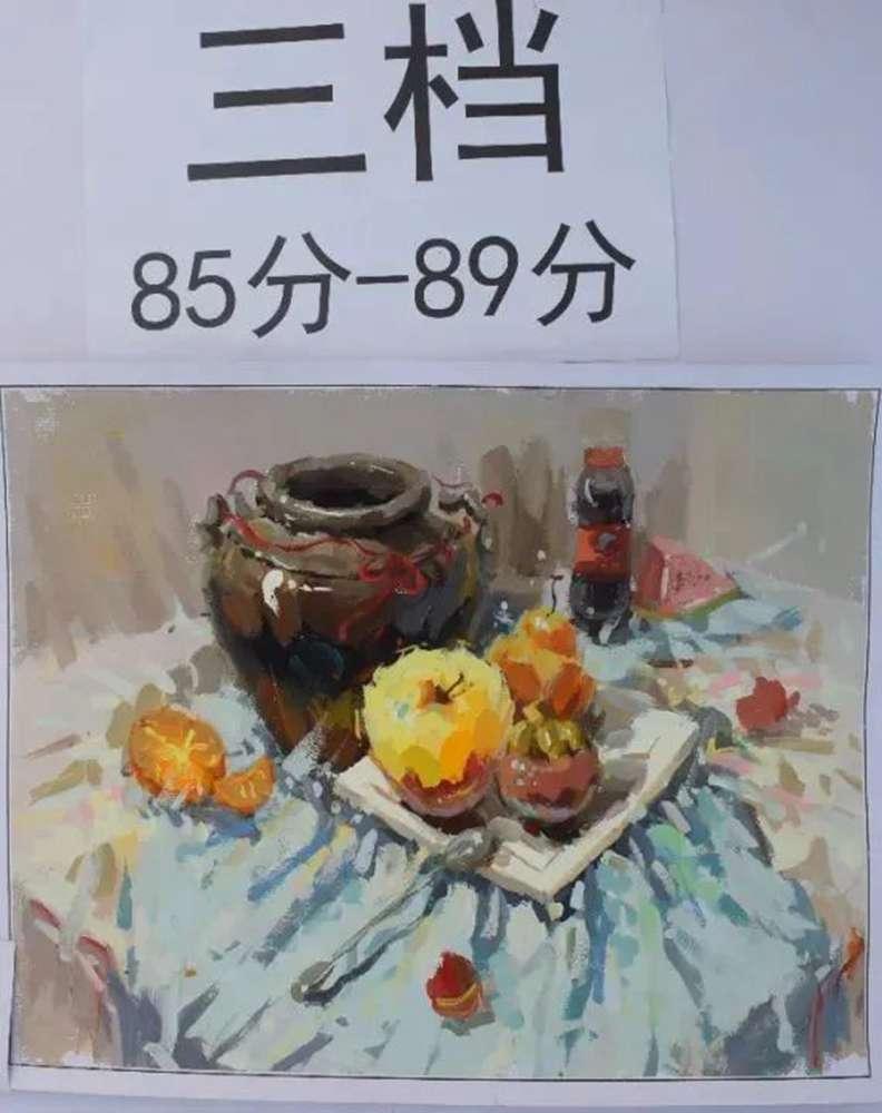 最新美术联考一模评分标准,广州十大画室给你实锤有图有真相,24