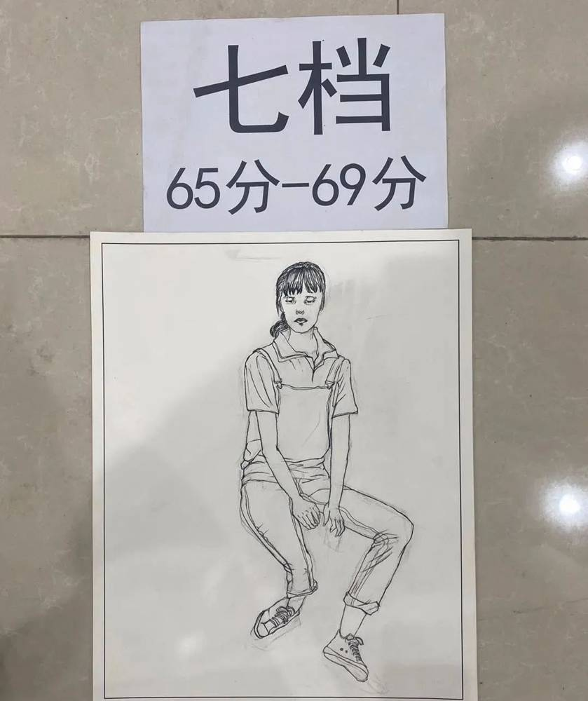 最新美术联考一模评分标准,广州十大画室给你实锤有图有真相,18