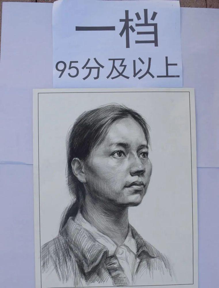 最新美术联考一模评分标准,广州十大画室给你实锤有图有真相,02