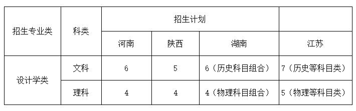 广州画室艺考资讯:华东理工大学2021年艺术类本科招生简章2