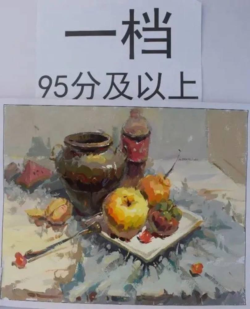 最新美术联考一模评分标准,广州十大画室给你实锤有图有真相,22