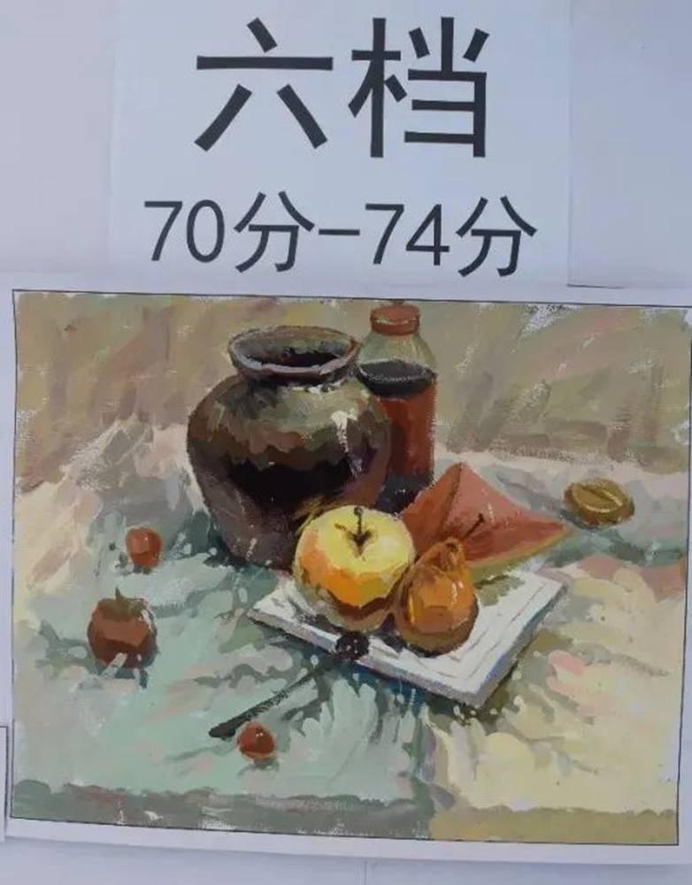 最新美术联考一模评分标准,广州十大画室给你实锤有图有真相,27