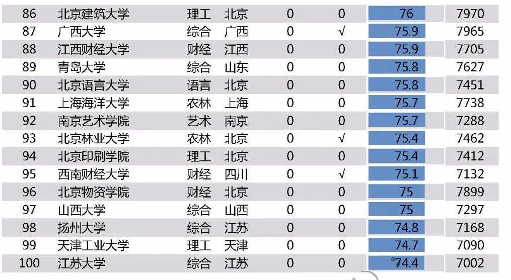 作为美术生,广州十大画室揭秘六大艺术学院和九大美院的区别,14