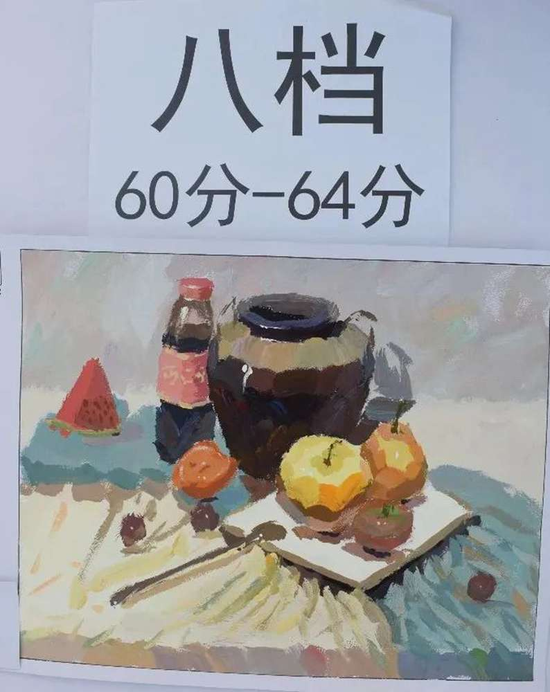 最新美术联考一模评分标准,广州十大画室给你实锤有图有真相,29