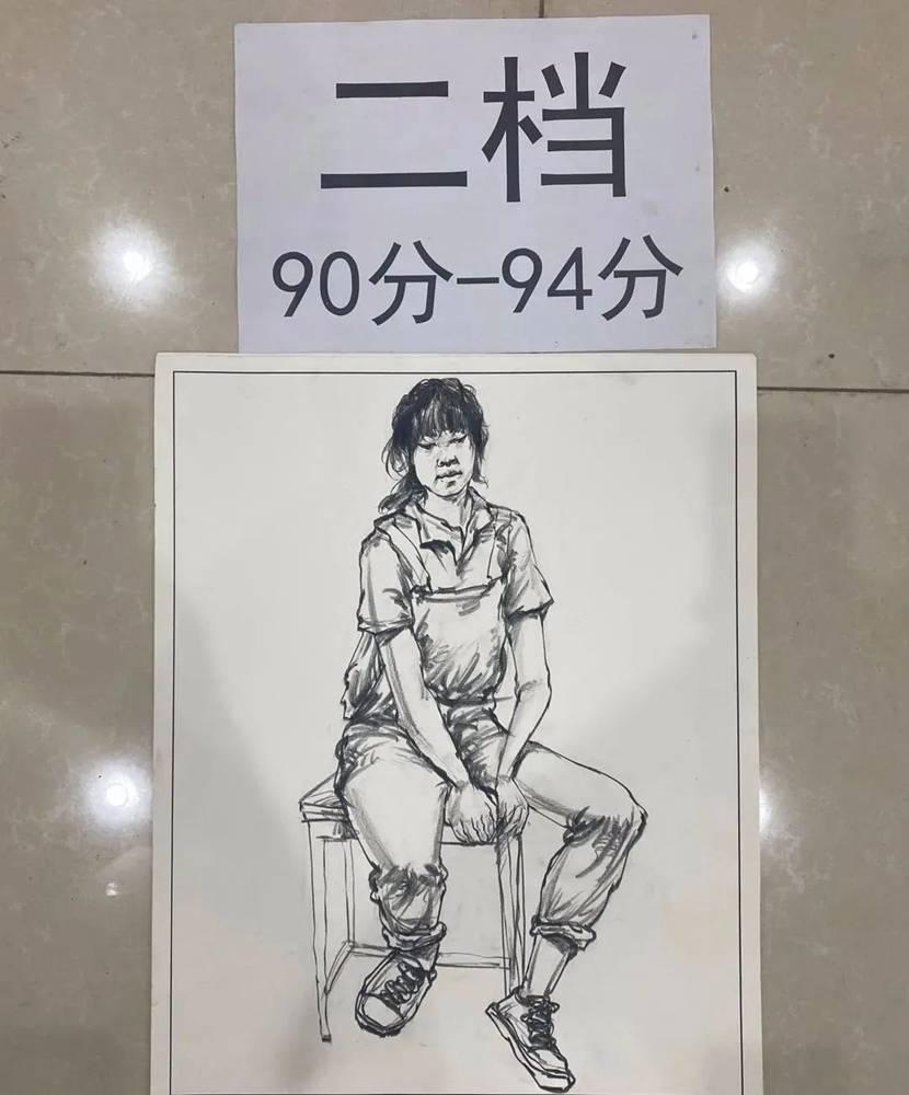 最新美术联考一模评分标准,广州十大画室给你实锤有图有真相,13