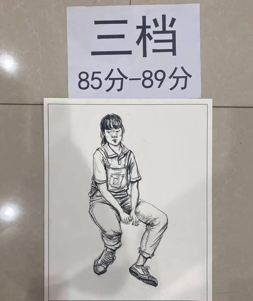 最新美术联考一模评分标准,广州十大画室给你实锤有图有真相,14