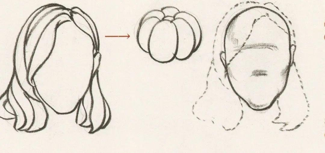 广州画室排名前五画室干货丨速写头发如何画,这份步骤大概最完整,01