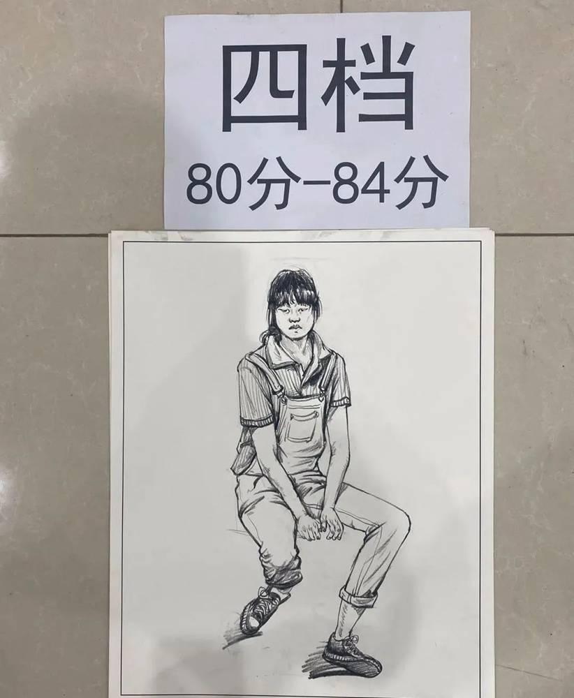 最新美术联考一模评分标准,广州十大画室给你实锤有图有真相,15