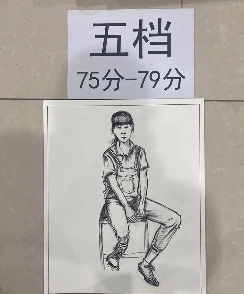 最新美术联考一模评分标准,广州十大画室给你实锤有图有真相,16