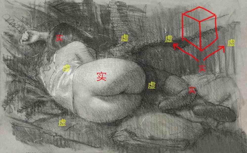 想要表现好素描,广州十大画室老师教你巧妙运用节奏韵律,03