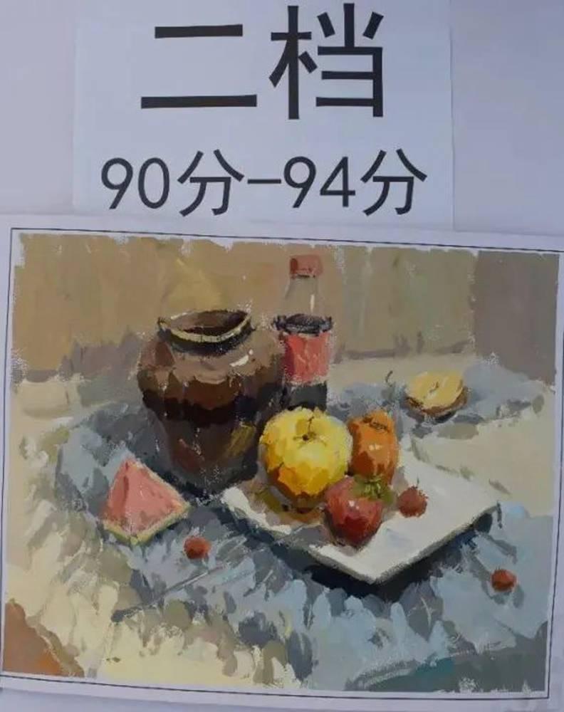 最新美术联考一模评分标准,广州十大画室给你实锤有图有真相,23