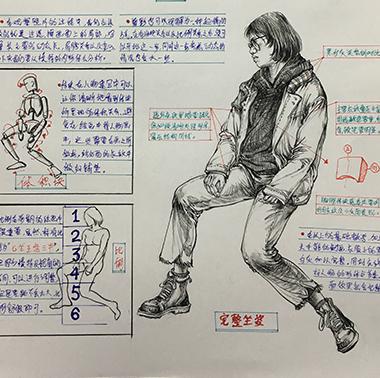 广州围墙画室教学,广州美术速写培训,广州美术速写画室