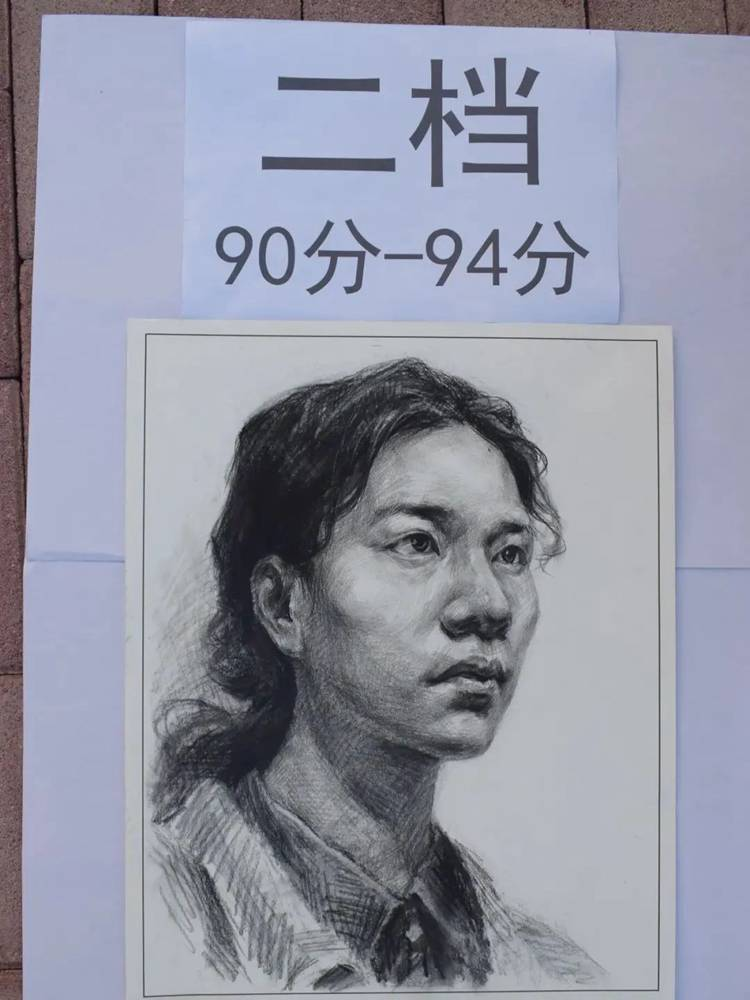 最新美术联考一模评分标准,广州十大画室给你实锤有图有真相,03