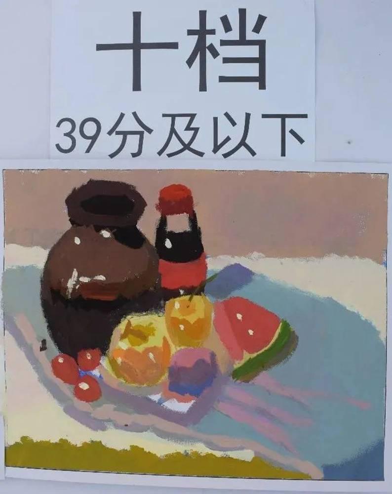 最新美术联考一模评分标准,广州十大画室给你实锤有图有真相,31