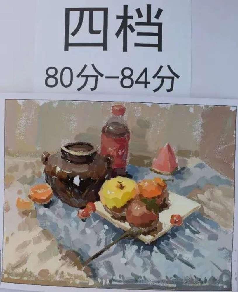 最新美术联考一模评分标准,广州十大画室给你实锤有图有真相,25