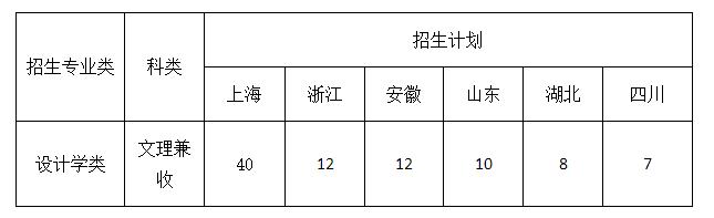广州画室艺考资讯:华东理工大学2021年艺术类本科招生简章1
